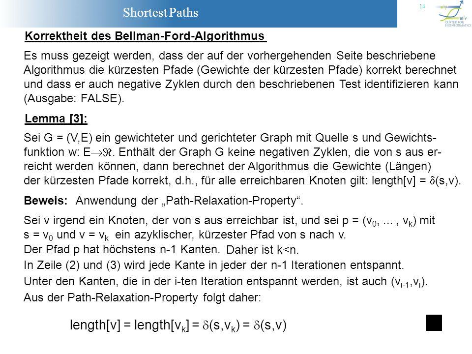 length[v] = length[vk] = (s,vk) = (s,v)